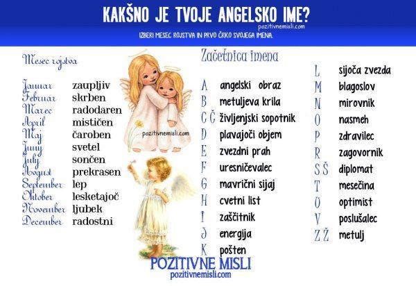 Kakšno je tvoje angelsko ime