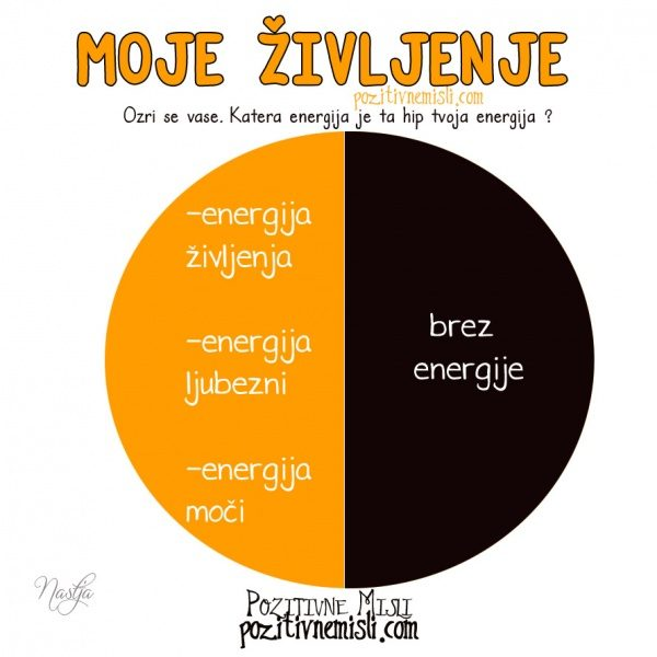 Ozrimo se vase. Katera energija je ta hip tvoja energija?