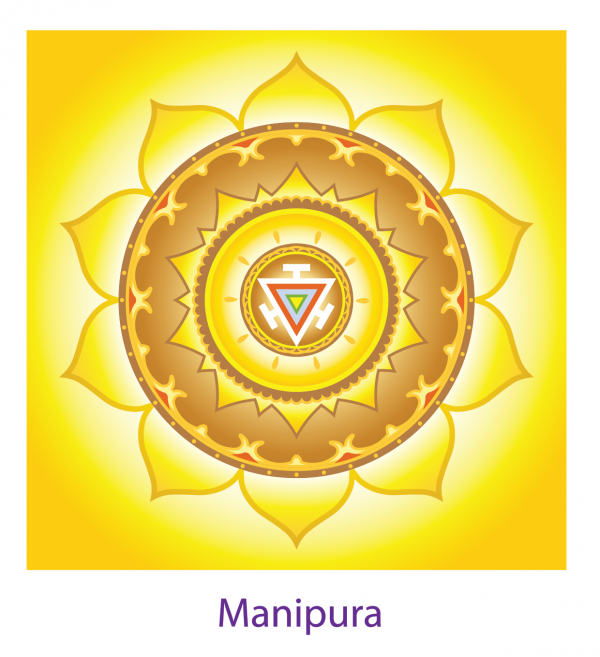 Manipura - čakra